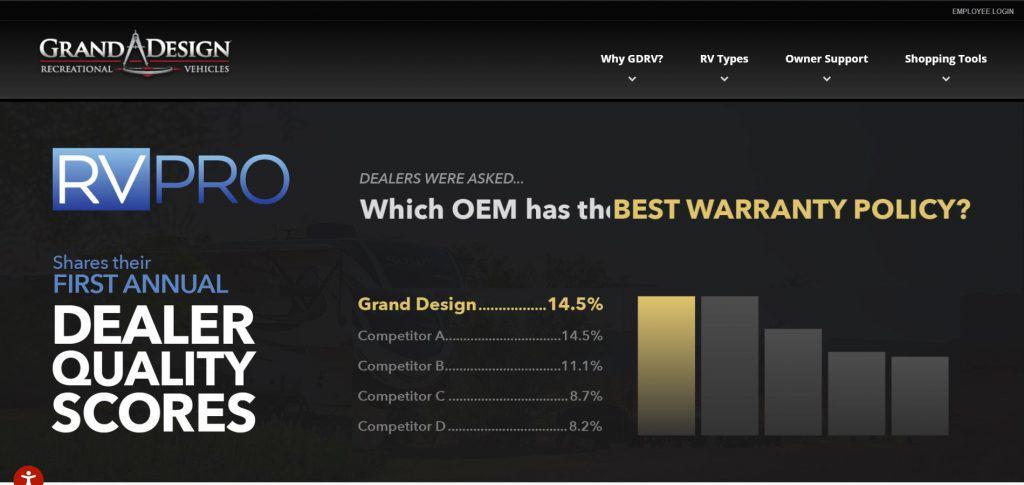 Granddesign website homepage