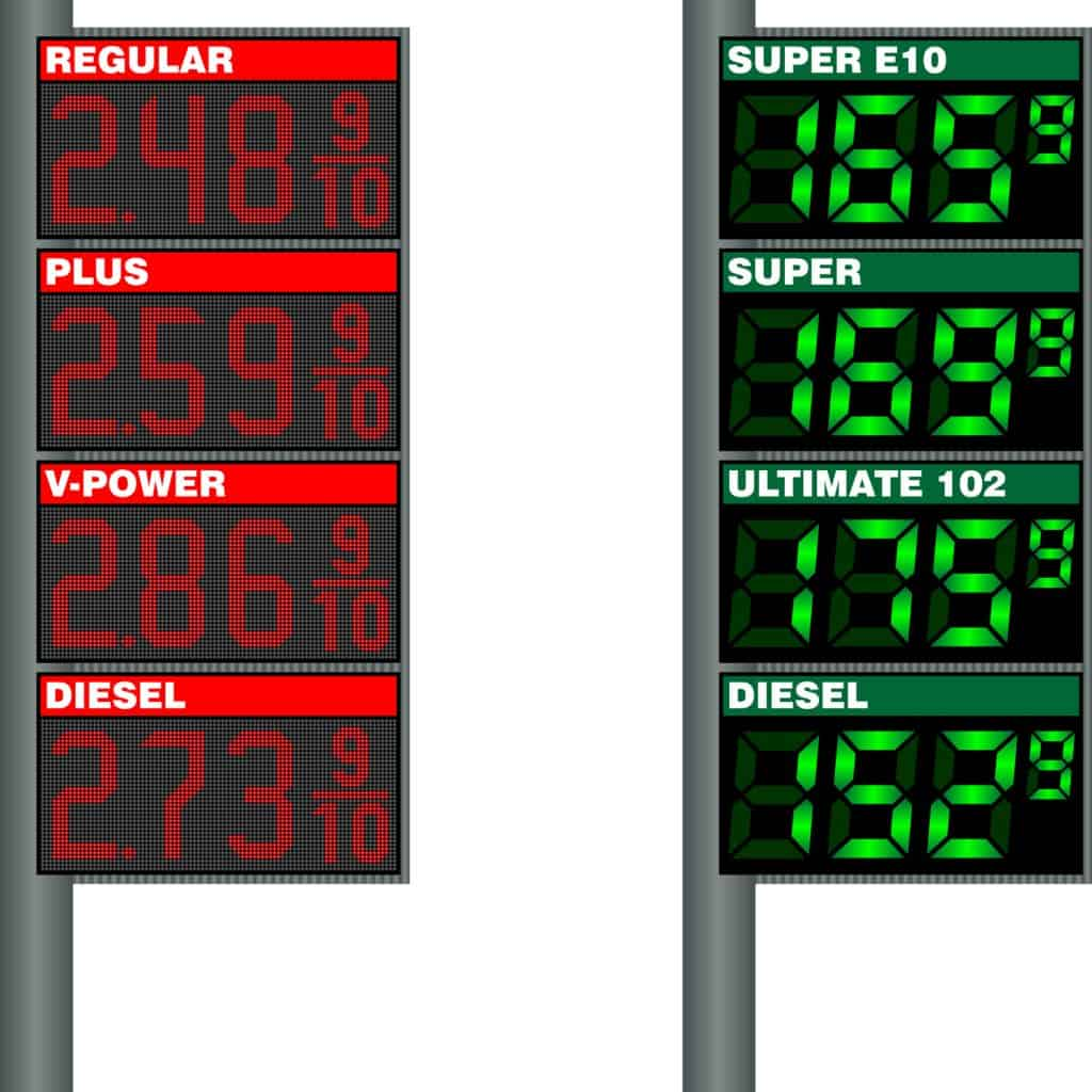 Gas prices infographics