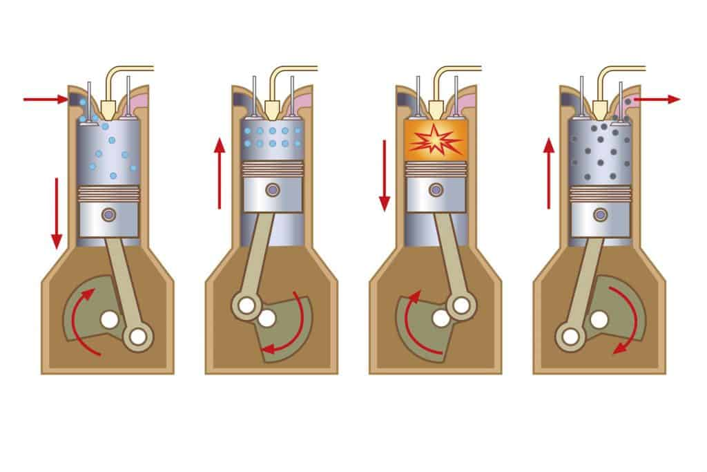 A four stroke combustion engine illustration on a white background
