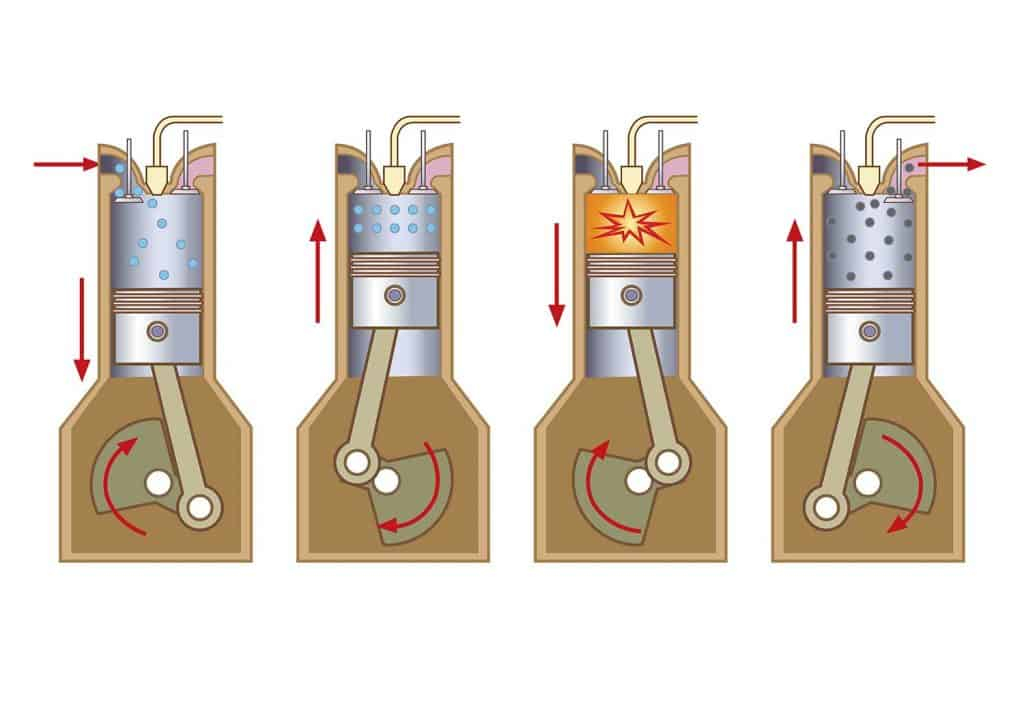 Vector illustration of a combustion engine
